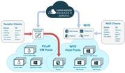 Virtual Desktop Remote Access